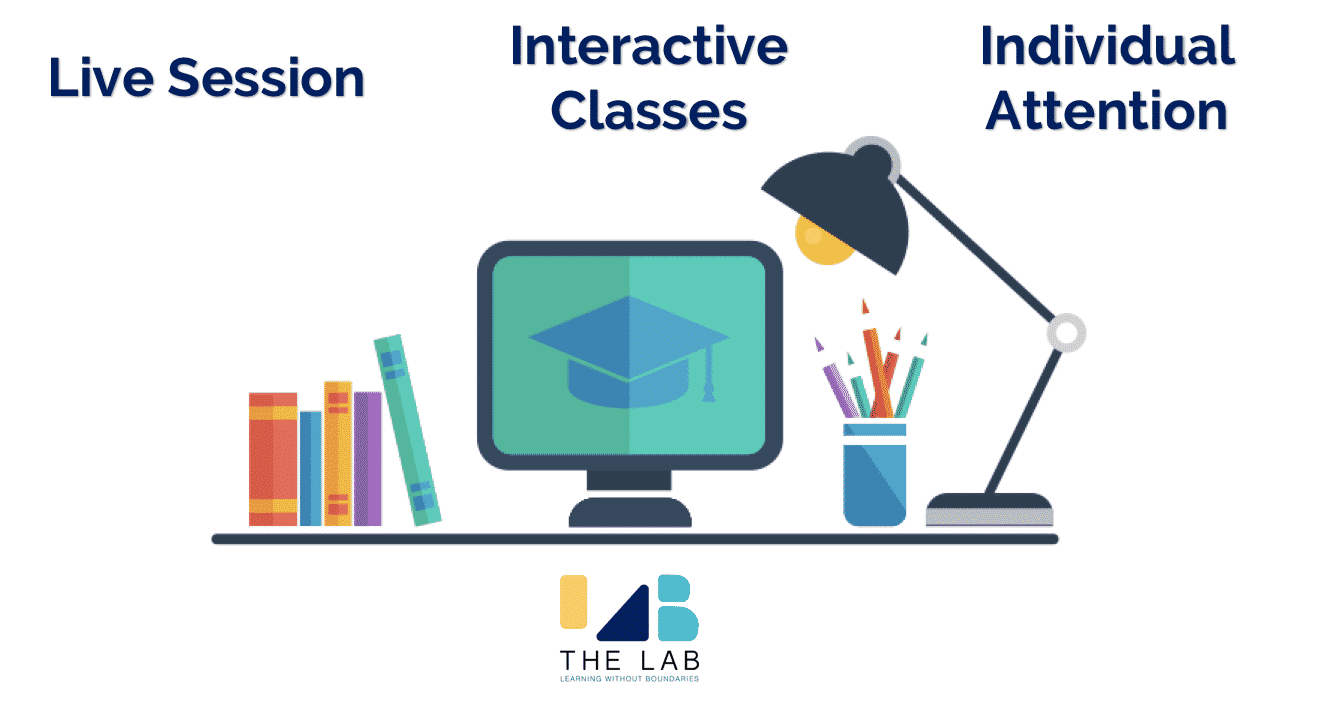 The Lab Online Class